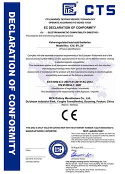 飞瑞电源欧盟CE证书