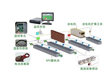UPS电池监测仪